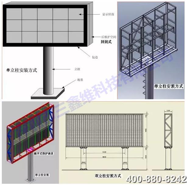 三鑫维科技讲述史上最全面的led显示屏的安装方法