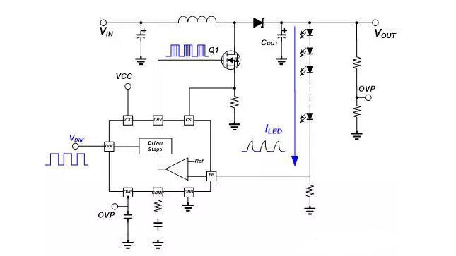 led背光控制器调光方式探讨